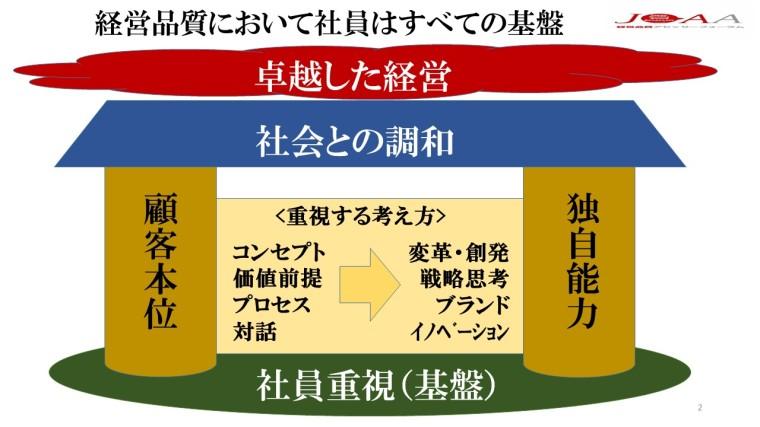 経営品質4つの基本理念