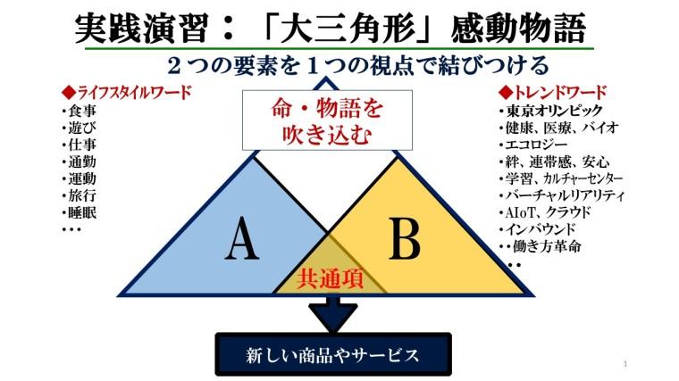 大三角形演習00