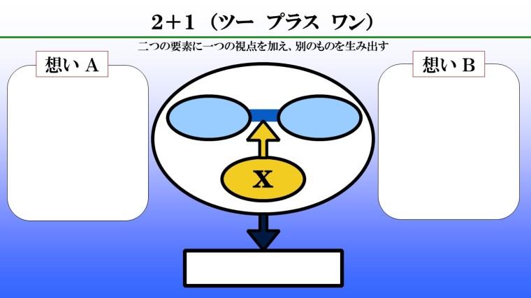 171206②2+1演習