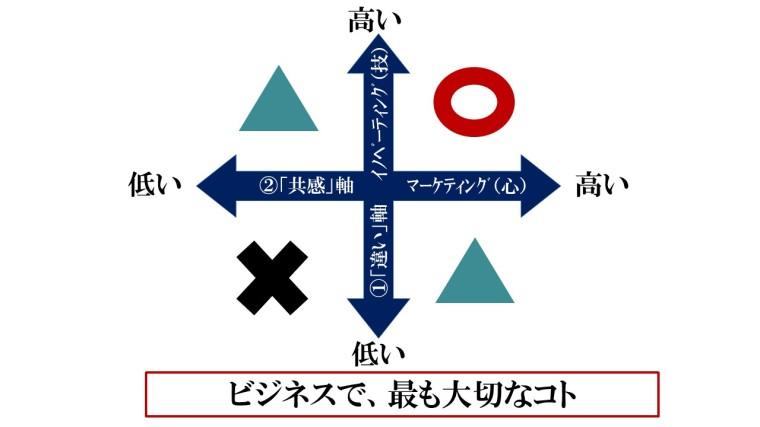 違いと共感00.jpg