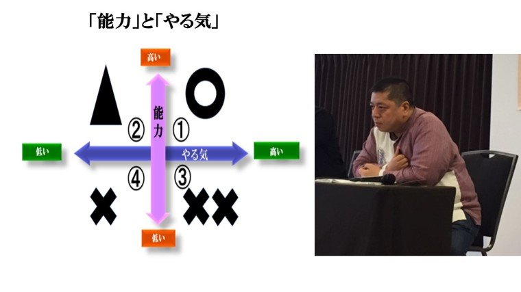 佐藤優03