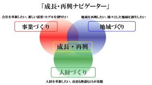 成長再興ナビゲーター.jpg