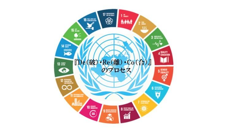 SDGs⑤
