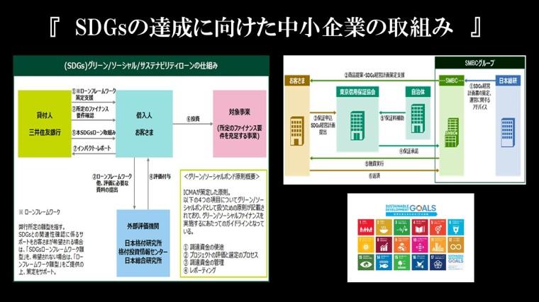 SDGs銀行