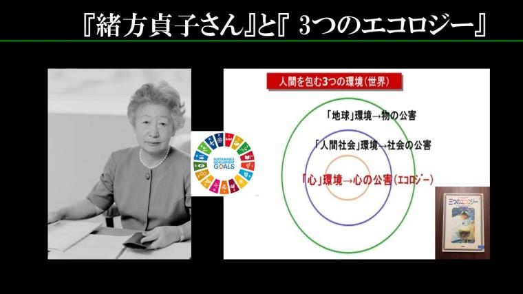 SDGs緒方貞子