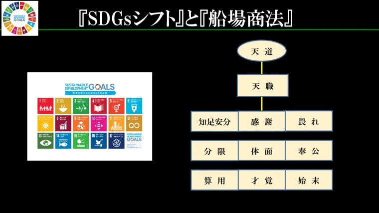 SDGs船場商法