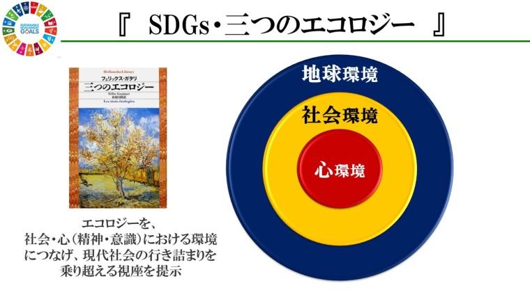 SDGs三つのエコロジー
